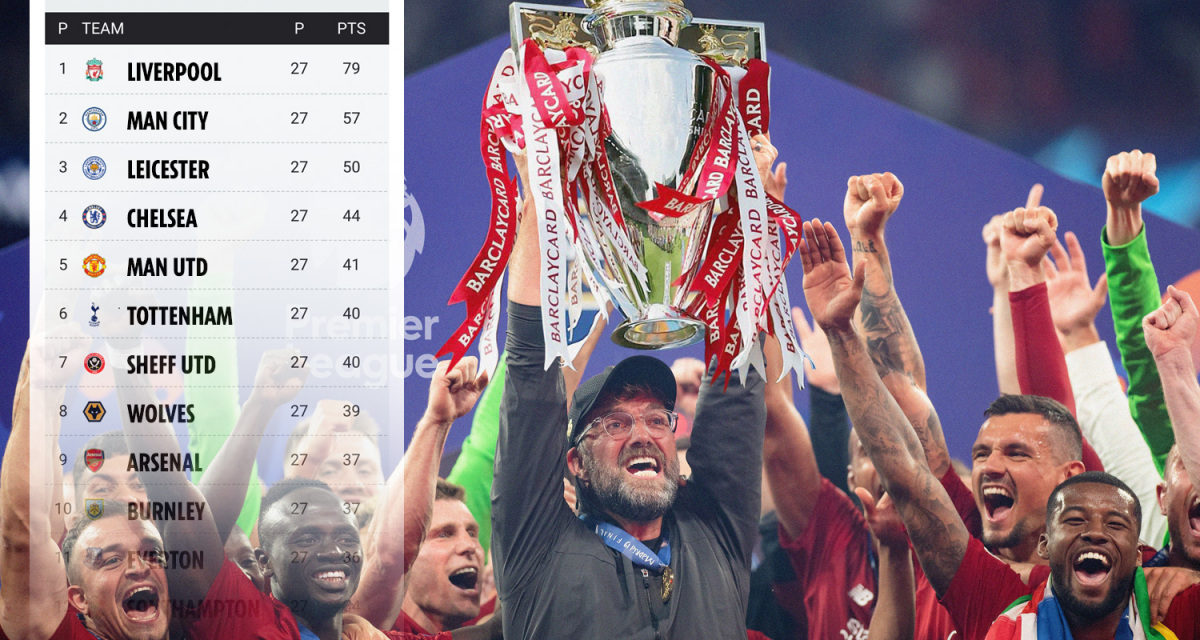 Why Liverpool Should Be Crowned Champions of England