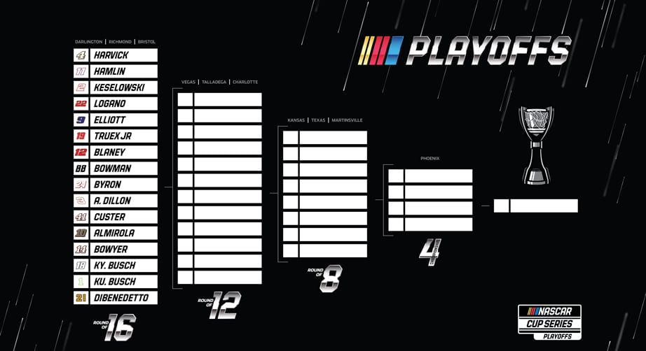 Predicting Every Round of the 2020 NASCAR Playoffs